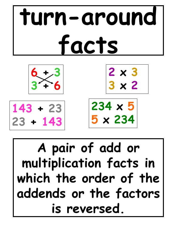 turn-around facts A pair of add or multiplication facts in which the order of the addends or the factors is reversed.
