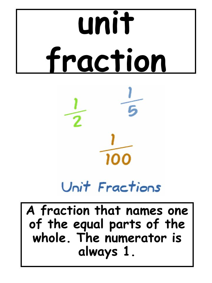 unit fraction A fraction that names one of the equal parts of the whole. The numerator is always 1.