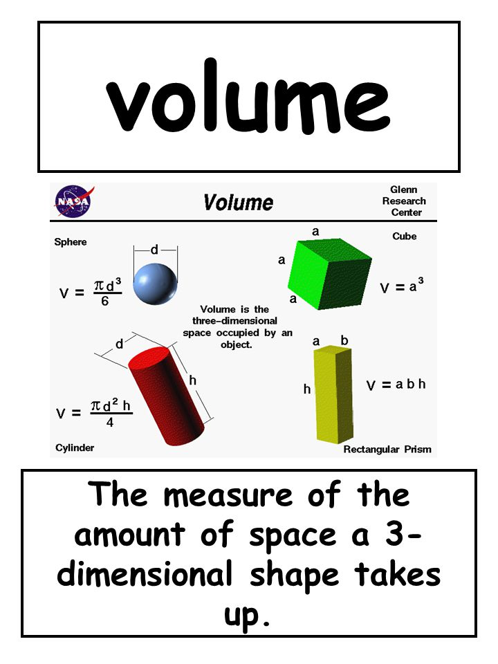 volume The measure of the amount of space a 3- dimensional shape takes up.