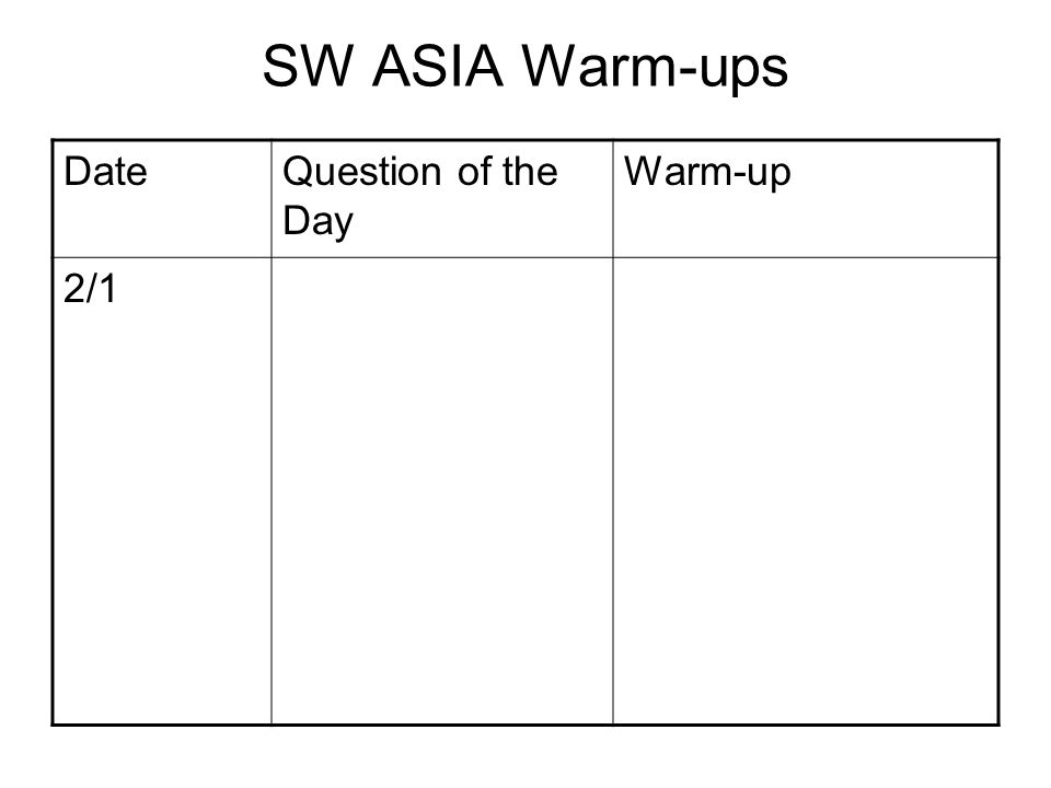 SW ASIA Warm-ups DateQuestion of the Day Warm-up 2/1