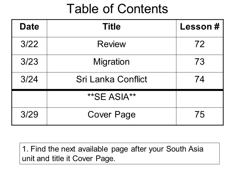 Table of Contents DateTitleLesson # 3/22Review72 3/23Migration73 3/24Sri Lanka Conflict74 **SE ASIA** 3/29Cover Page75 1. Find the next available page