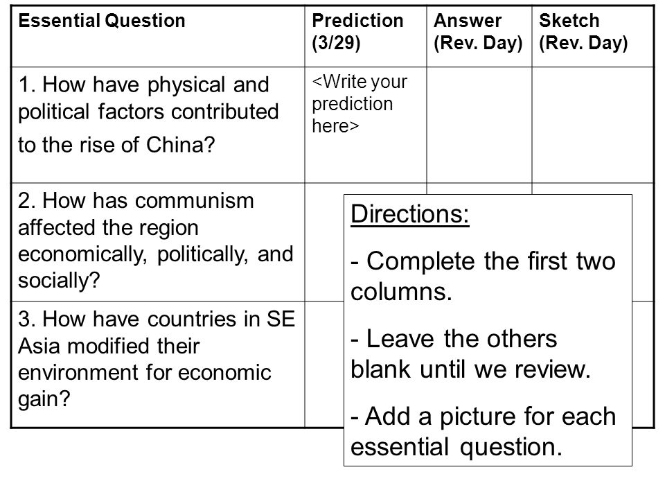 Essential QuestionPrediction (3/29) Answer (Rev. Day) Sketch (Rev. Day) 1. How have physical and political factors contributed to the rise of China? 2