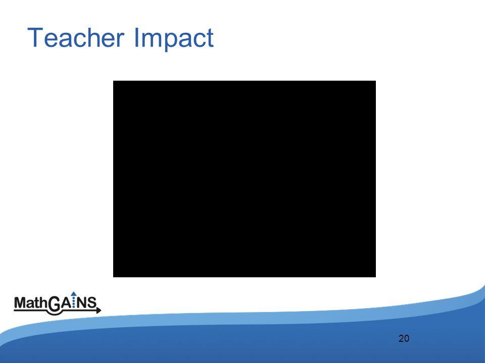 Teacher Impact 20