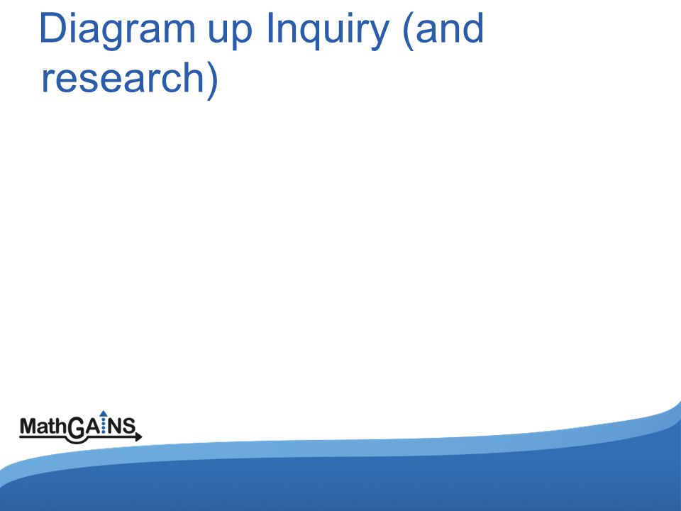Diagram up Inquiry (and research)