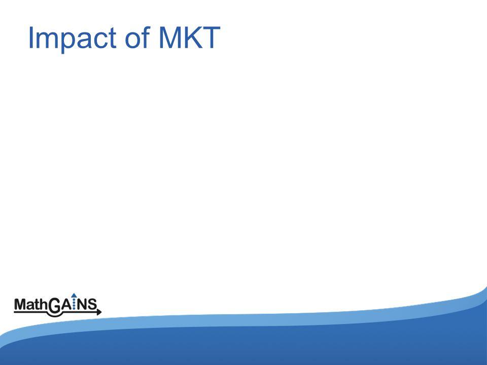 Impact of MKT