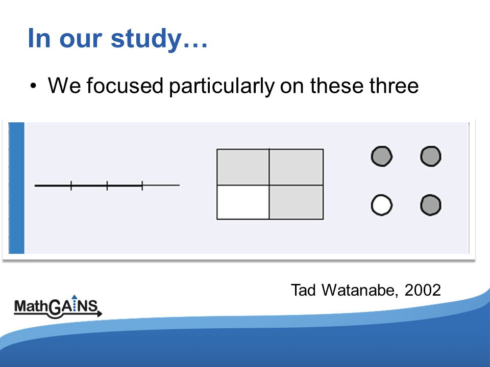 In our study… We focused particularly on these three Tad Watanabe, 2002