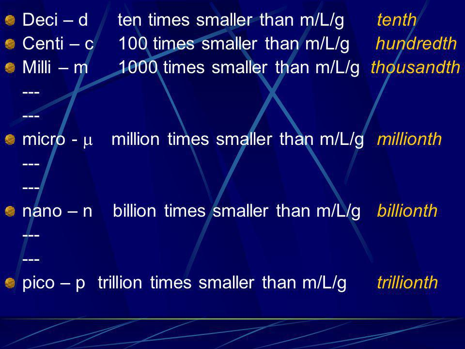 Deci – d ten times smaller than m/L/g tenth Centi – c 100 times smaller than m/L/g hundredth Milli – m 1000 times smaller than m/L/g thousandth --- micro -  million times smaller than m/L/gmillionth --- nano – n billion times smaller than m/L/gbillionth --- pico – ptrillion times smaller than m/L/gtrillionth