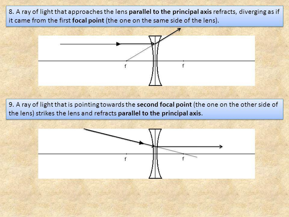 8. A ray of light that approaches the lens parallel to the principal axis refracts, diverging as if it came from the first focal point (the one on the