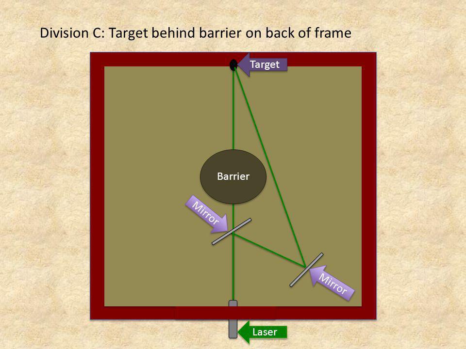 Division C: Target behind barrier on back of frame Laser Target Mirror Barrier Mirror