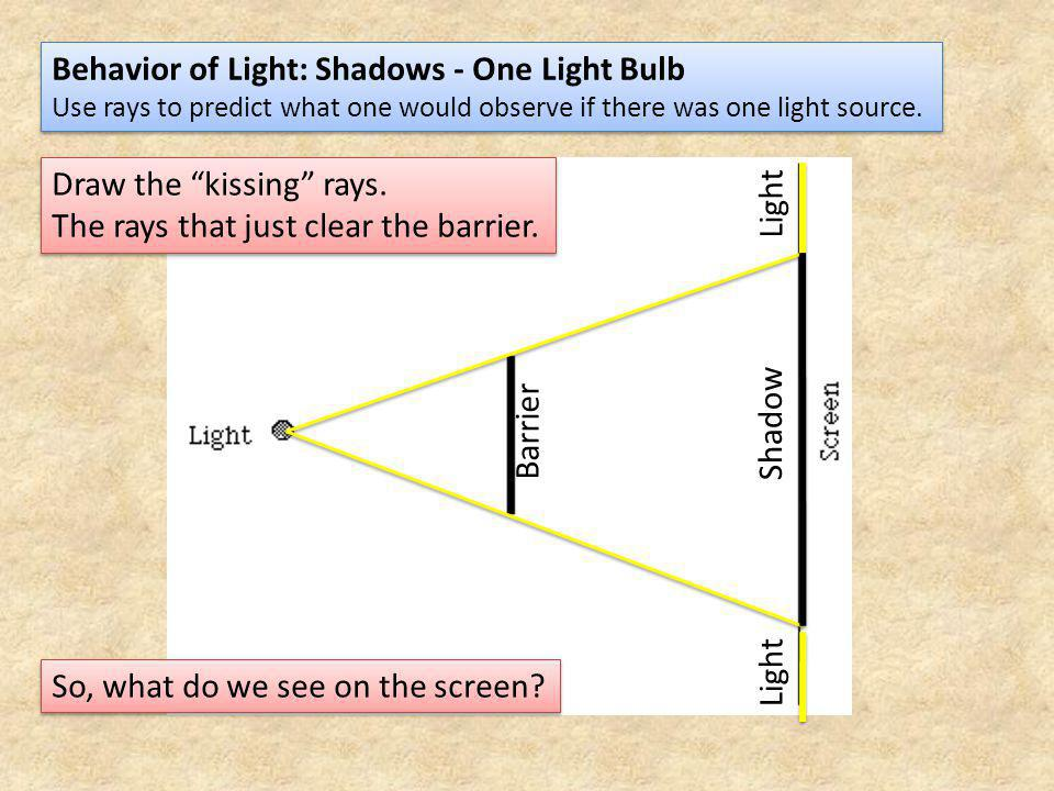 Behavior of Light: Shadows - One Light Bulb Use rays to predict what one would observe if there was one light source.