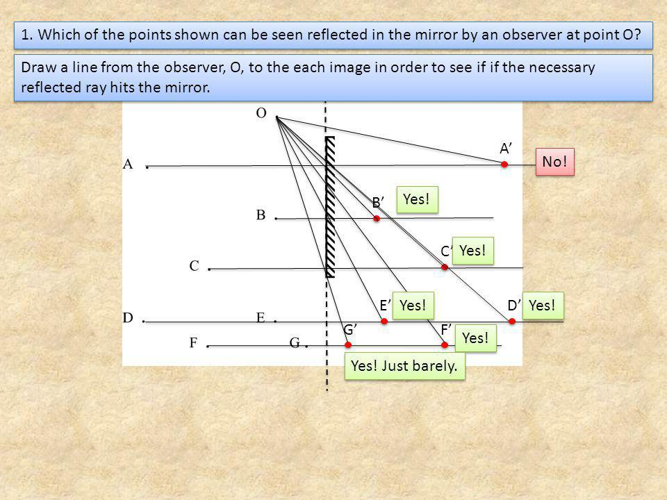1.Which of the points shown can be seen reflected in the mirror by an observer at point O.