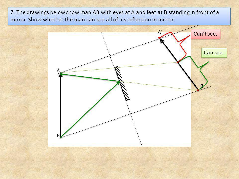 7.The drawings below show man AB with eyes at A and feet at B standing in front of a mirror.