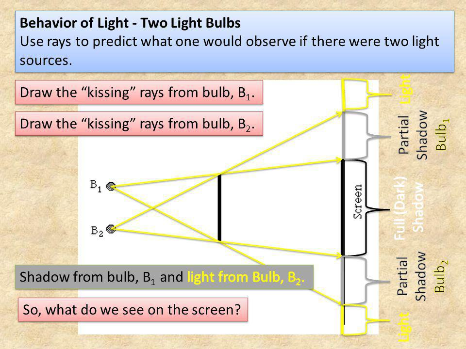 Behavior of Light - Two Light Bulbs Use rays to predict what one would observe if there were two light sources of different colors.