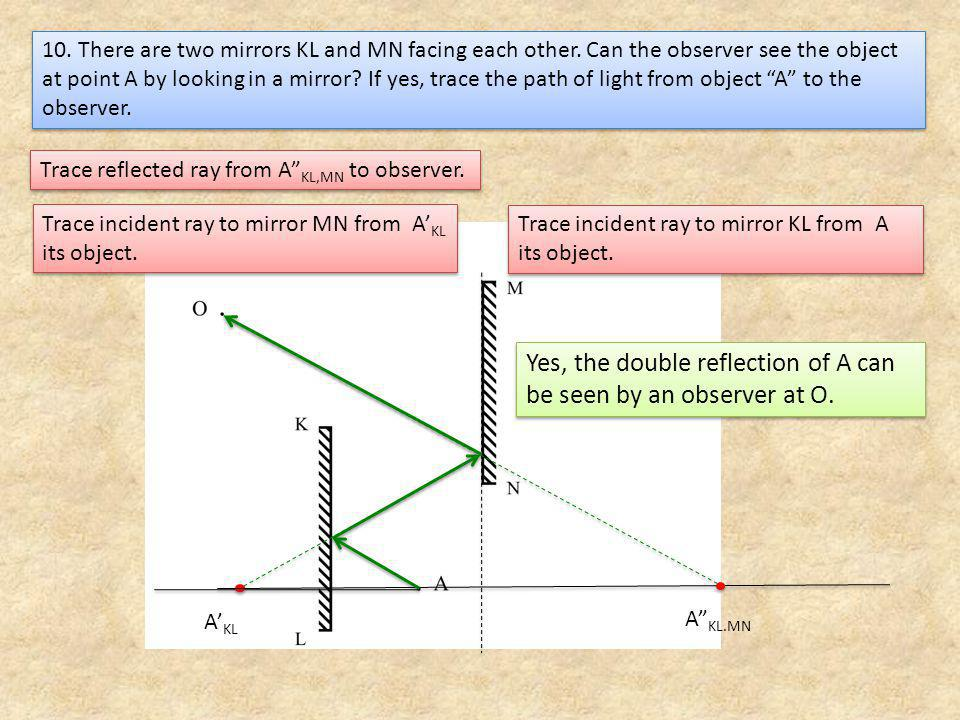 11.There are two mirrors KL and MN facing each other.