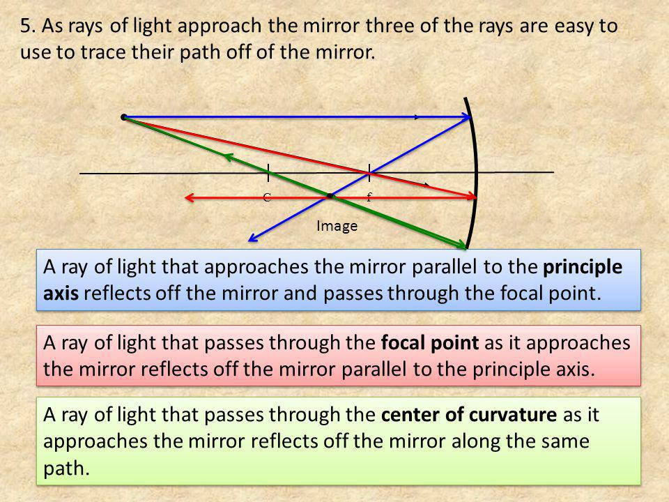 5. As rays of light approach the mirror three of the rays are easy to use to trace their path off of the mirror. fC A ray of light that approaches the
