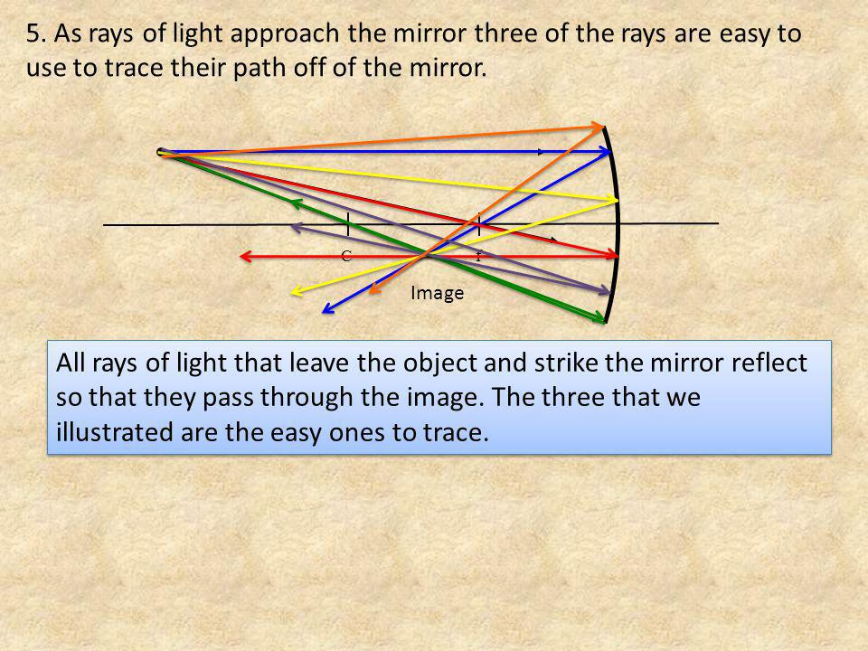 6. Let's practice a few. f C object Image f C object Image f C object Image