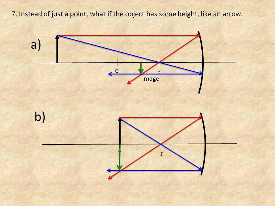 f C 7. Instead of just a point, what if the object has some height, like an arrow. c) d) f C