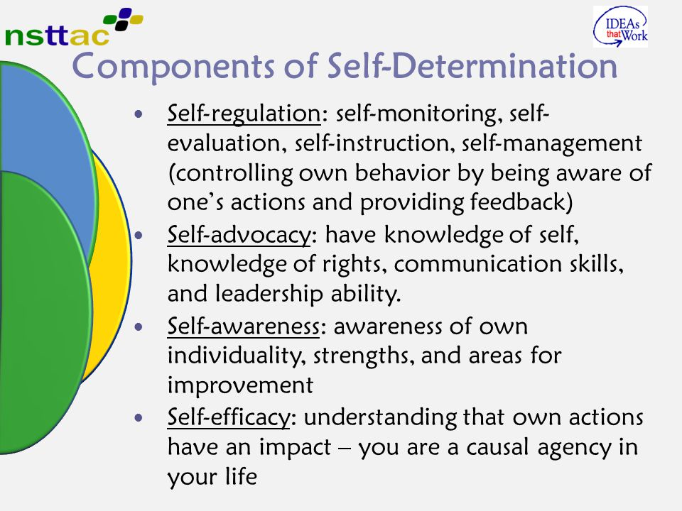 Components of Self-Determination Self-regulation: self-monitoring, self- evaluation, self-instruction, self-management (controlling own behavior by being aware of one's actions and providing feedback) Self-advocacy: have knowledge of self, knowledge of rights, communication skills, and leadership ability.