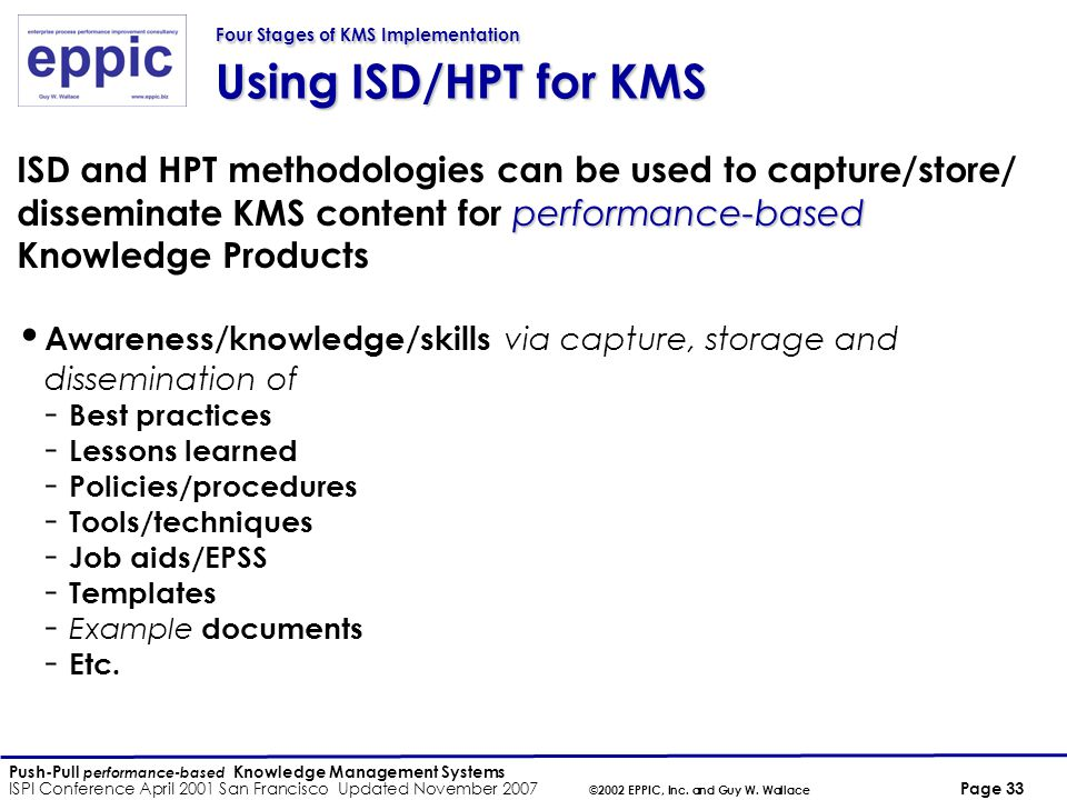 Push-Pull performance-based Knowledge Management Systems ISPI Conference April 2001 San Francisco Updated November 2007 ©2002 EPPIC, Inc. and Guy W. W