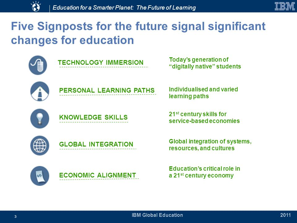 Education for a Smarter Planet: The Future of Learning IBM Global Education 2011 3 Five Signposts for the future signal significant changes for education Today's generation of digitally native students TECHNOLOGY IMMERSION PERSONAL LEARNING PATHS Individualised and varied learning paths KNOWLEDGE SKILLS 21 st century skills for service-based economies Global integration of systems, resources, and cultures GLOBAL INTEGRATION ECONOMIC ALIGNMENT Education's critical role in a 21 st century economy