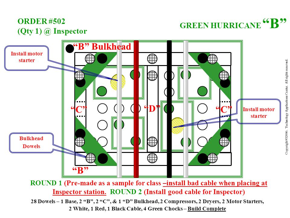 GREEN HURRICANE B ORDER #502 (Qty Inspector ROUND 1 (Pre-made as a sample for class –install bad cable when placing at Inspector station.