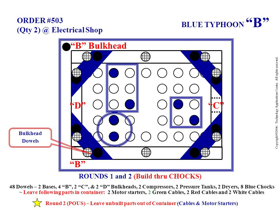 BLUE TYPHOON C ORDER #504 (Qty 1) @ Weld Shop ROUNDS 1 and 2 (Build thru BULKHEADS) 24 Dowels (8 left in container) –1 Base, 2 B , 1 C , & 1 D Bulkhead, Compressor, Pressure Tank, Dryer ~ Leave following parts in container: 1 Motor Starter, 1 Red Cable, 1 Black Cable, 1 White Cable, 4 Blue Chocks, 8 Dowels Round 2 (POUS) - Leave unbuilt parts out of Container (Dowels, Chocks, Cabling, Motor Starter) Copyright  2006.