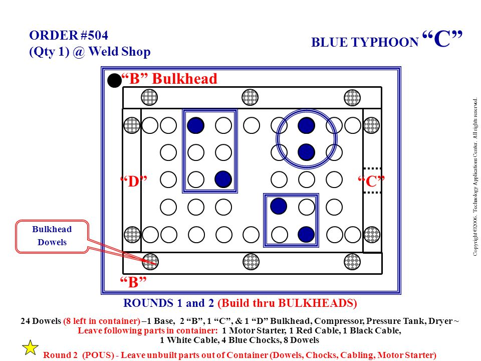 BLUE TYPHOON C ORDER #504 (Qty Weld Shop ROUNDS 1 and 2 (Build thru BULKHEADS) 24 Dowels (8 left in container) –1 Base, 2 B , 1 C , & 1 D Bulkhead, Compressor, Pressure Tank, Dryer ~ Leave following parts in container: 1 Motor Starter, 1 Red Cable, 1 Black Cable, 1 White Cable, 4 Blue Chocks, 8 Dowels Round 2 (POUS) - Leave unbuilt parts out of Container (Dowels, Chocks, Cabling, Motor Starter) Copyright  2006.