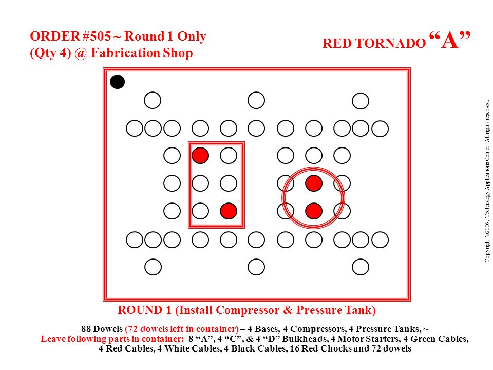 RED TORNADO A ORDER #505 ~ Round 1 Only (Qty Fabrication Shop ROUND 1 (Install Compressor & Pressure Tank) 88 Dowels (72 dowels left in container) – 4 Bases, 4 Compressors, 4 Pressure Tanks, ~ Leave following parts in container: 8 A , 4 C , & 4 D Bulkheads, 4 Motor Starters, 4 Green Cables, 4 Red Cables, 4 White Cables, 4 Black Cables, 16 Red Chocks and 72 dowels Copyright  2006.