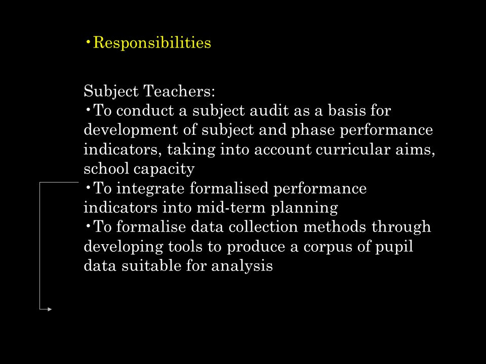 Responsibilities Subject Teachers: To conduct a subject audit as a basis for development of subject and phase performance indicators, taking into account curricular aims, school capacity To integrate formalised performance indicators into mid-term planning To formalise data collection methods through developing tools to produce a corpus of pupil data suitable for analysis