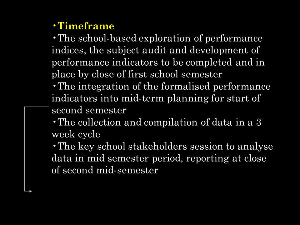 Timeframe The school-based exploration of performance indices, the subject audit and development of performance indicators to be completed and in place by close of first school semester The integration of the formalised performance indicators into mid-term planning for start of second semester The collection and compilation of data in a 3 week cycle The key school stakeholders session to analyse data in mid semester period, reporting at close of second mid-semester
