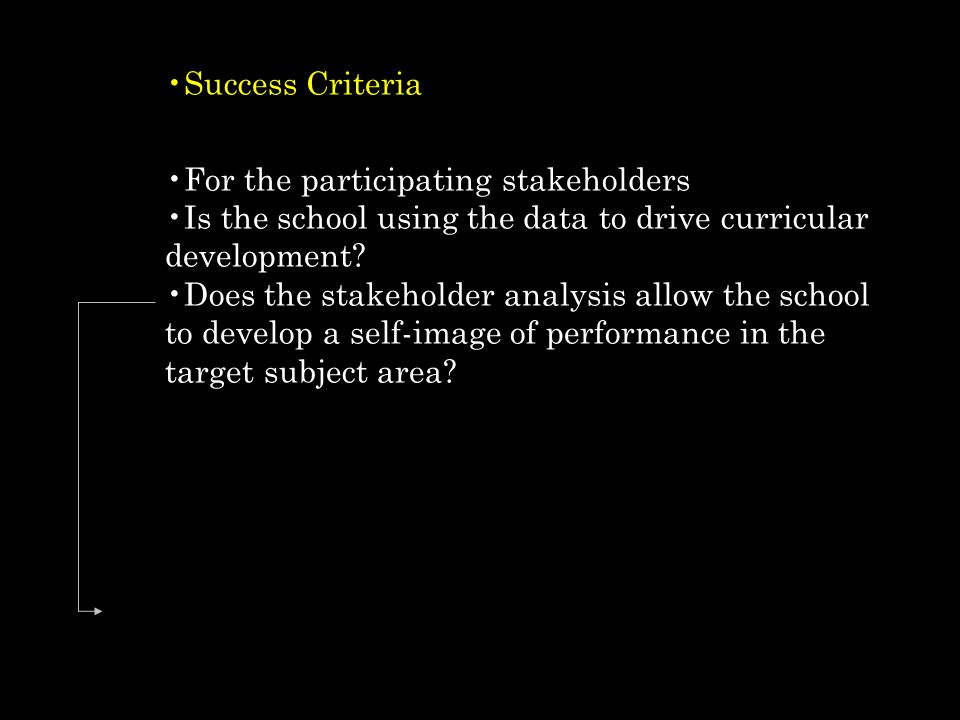 Success Criteria For the participating stakeholders Is the school using the data to drive curricular development.