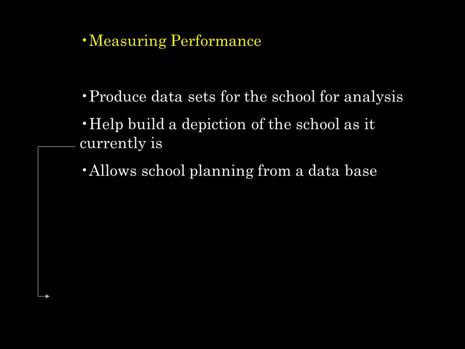 Measuring Performance Produce data sets for the school for analysis Help build a depiction of the school as it currently is Allows school planning from a data base