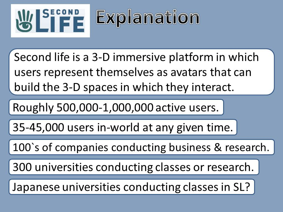 Second life is a 3-D immersive platform in which users represent themselves as avatars that can build the 3-D spaces in which they interact.
