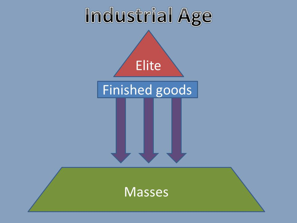 Elite Masses Finished goods