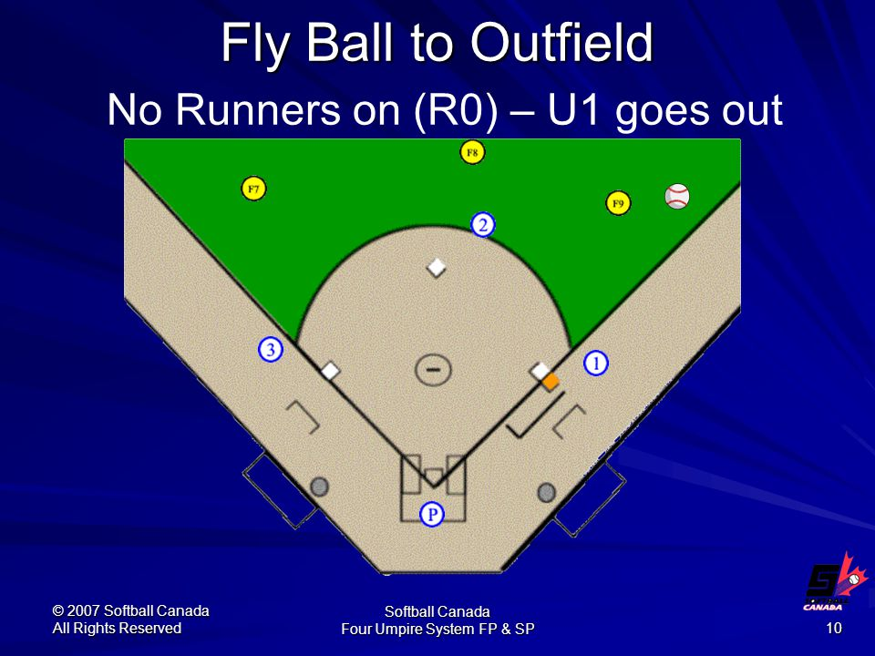 © 2007 Softball Canada All Rights Reserved Softball Canada Four Umpire System FP & SP 10 Fly Ball to Outfield Fly Ball to Outfield No Runners on (R0)