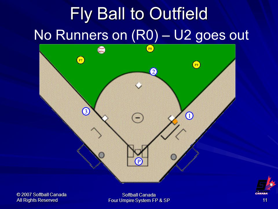 © 2007 Softball Canada All Rights Reserved Softball Canada Four Umpire System FP & SP 11 Fly Ball to Outfield Fly Ball to Outfield No Runners on (R0) – U2 goes out