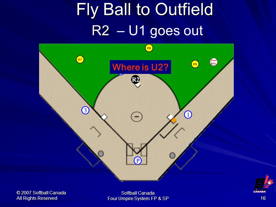 © 2007 Softball Canada All Rights Reserved Softball Canada Four Umpire System FP & SP 16 Fly Ball to Outfield R2 Fly Ball to Outfield R2 – U1 goes out