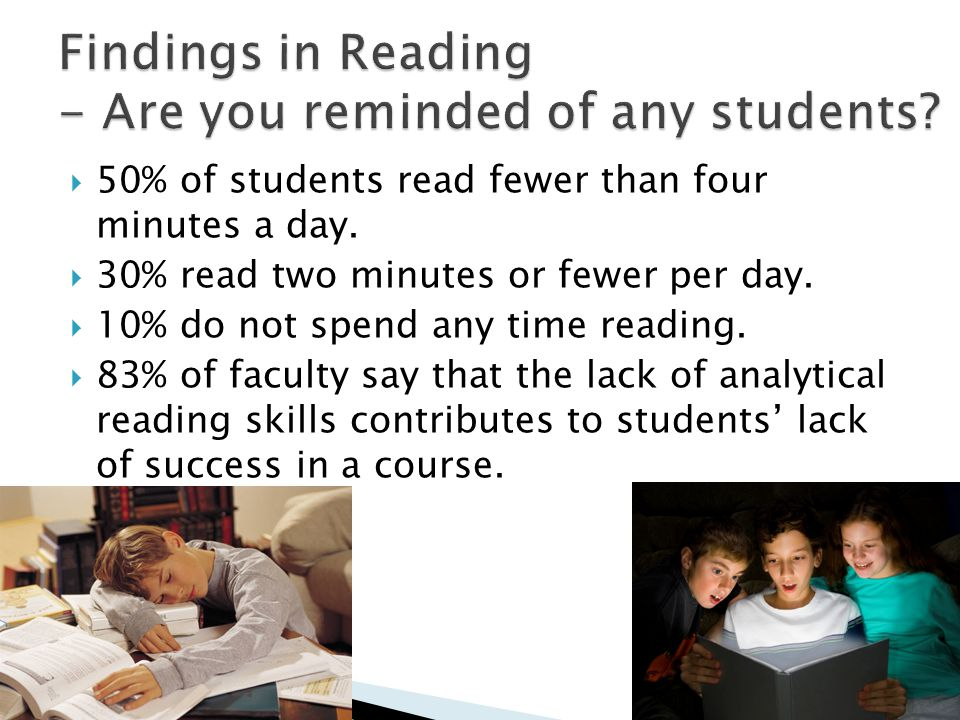  50% of students read fewer than four minutes a day.  30% read two minutes or fewer per day.  10% do not spend any time reading.  83% of faculty s