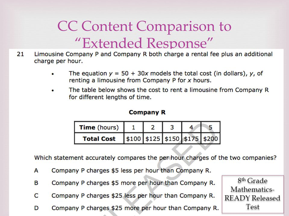 """ CC Content Comparison to """"Extended Response"""" 8 th Grade Mathematics- READY Released Test"""