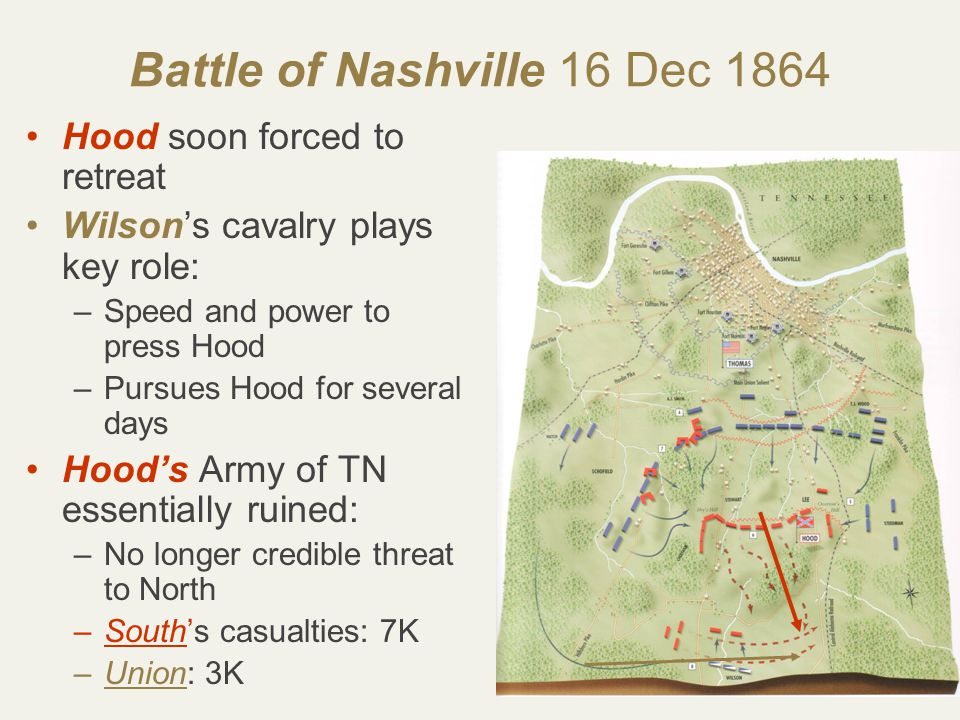 58 Battle of Nashville 16 Dec 1864 Hood soon forced to retreat Wilson's cavalry plays key role: –Speed and power to press Hood –Pursues Hood for several days Hood's Army of TN essentially ruined: –No longer credible threat to North –South's casualties: 7K –Union: 3K