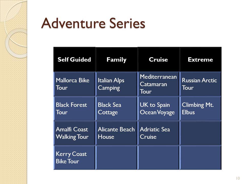 10 Adventure Series Self GuidedFamilyCruiseExtreme Mallorca Bike Tour Italian Alps Camping Mediterranean Catamaran Tour Russian Arctic Tour Black Fore