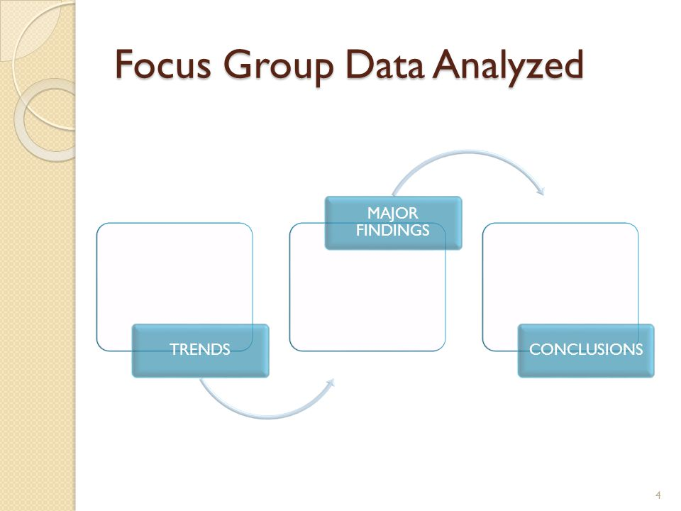 Focus Group Data Analyzed TRENDS MAJOR FINDINGS CONCLUSIONS 4