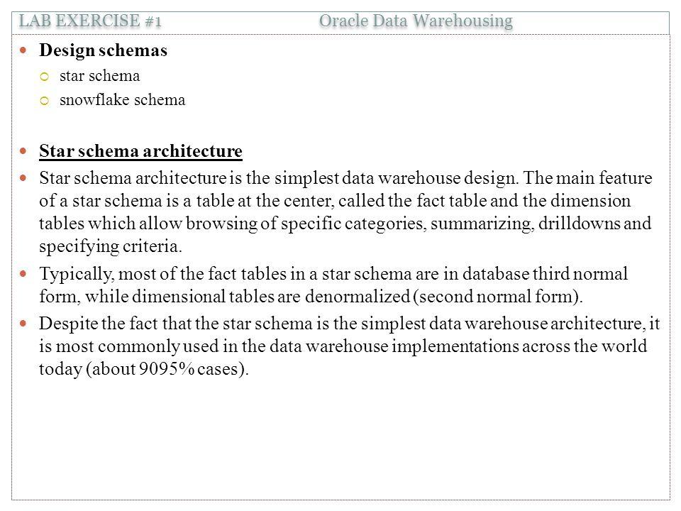 Design schemas  star schema  snowflake schema Star schema architecture Star schema architecture is the simplest data warehouse design.