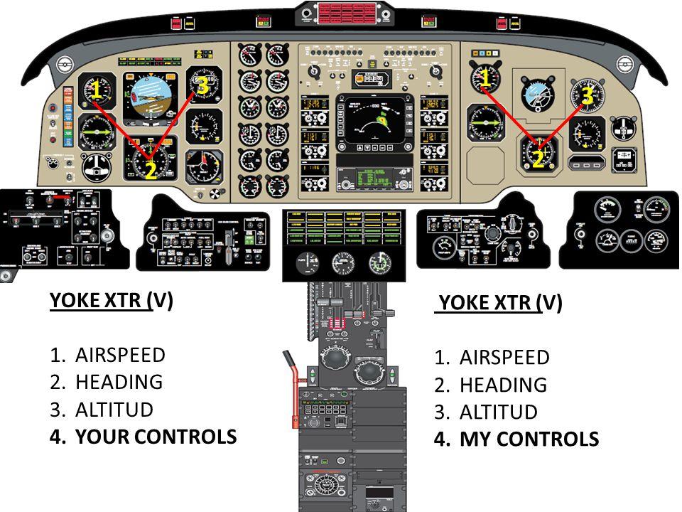 YOKE XTR (V) 1.AIRSPEED 2.HEADING 3.ALTITUD 4.YOUR CONTROLS 1 3 2 1 2 3 YOKE XTR (V) 1.AIRSPEED 2.HEADING 3.ALTITUD 4.MY CONTROLS