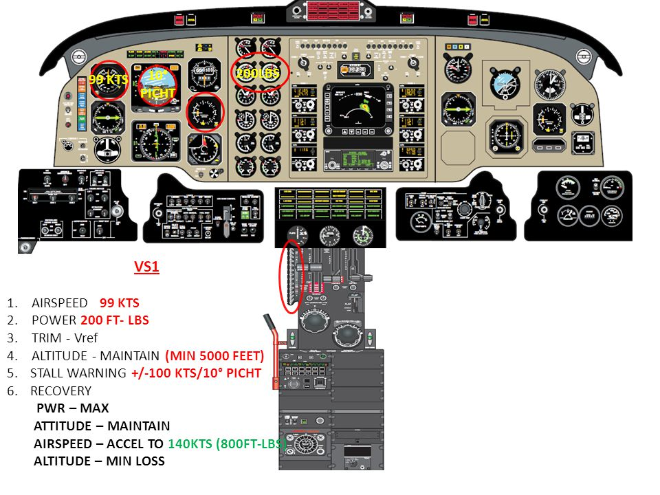 VS1 1.AIRSPEED 99 KTS 2.POWER 200 FT- LBS 3.TRIM - Vref 4.ALTITUDE - MAINTAIN (MIN 5000 FEET) 5. STALL WARNING +/-100 KTS/10° PICHT 6. RECOVERY PWR –