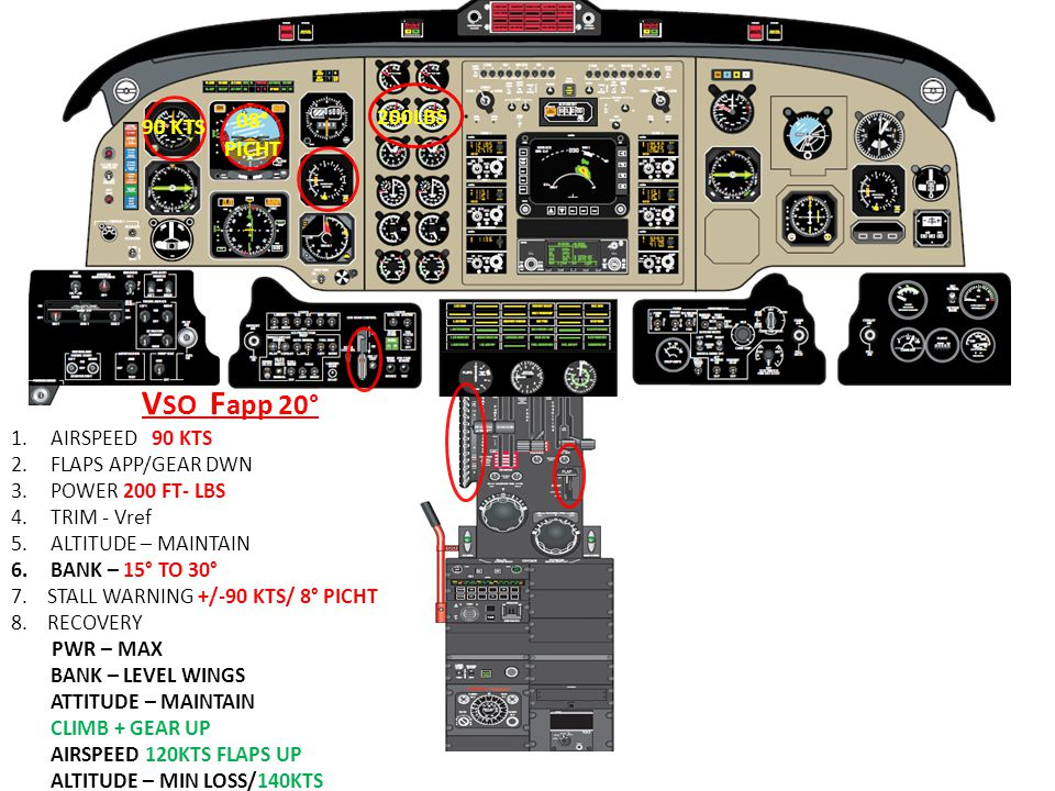 V SO F app 20° 1.AIRSPEED 90 KTS 2.FLAPS APP/GEAR DWN 3.POWER 200 FT- LBS 4.TRIM - Vref 5.ALTITUDE – MAINTAIN 6.BANK – 15° TO 30° 7. STALL WARNING +/-