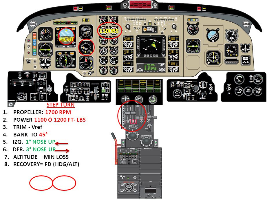 GLIDE (TIME & DISTANCE) 1.LDG GEAR UP 2.FLAP UP 3.PROP FEATHER 4.A/S 135 KTS 5.COM DUAL FLAME OUT 6.SQ 7700 / 121,5 7.