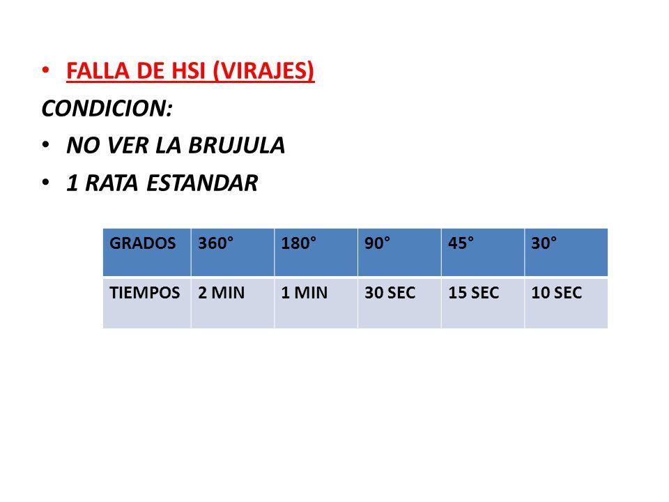 FALLA DE HSI (VIRAJES) CONDICION: NO VER LA BRUJULA 1 RATA ESTANDAR GRADOS360°180°90°45°30° TIEMPOS2 MIN1 MIN30 SEC15 SEC10 SEC