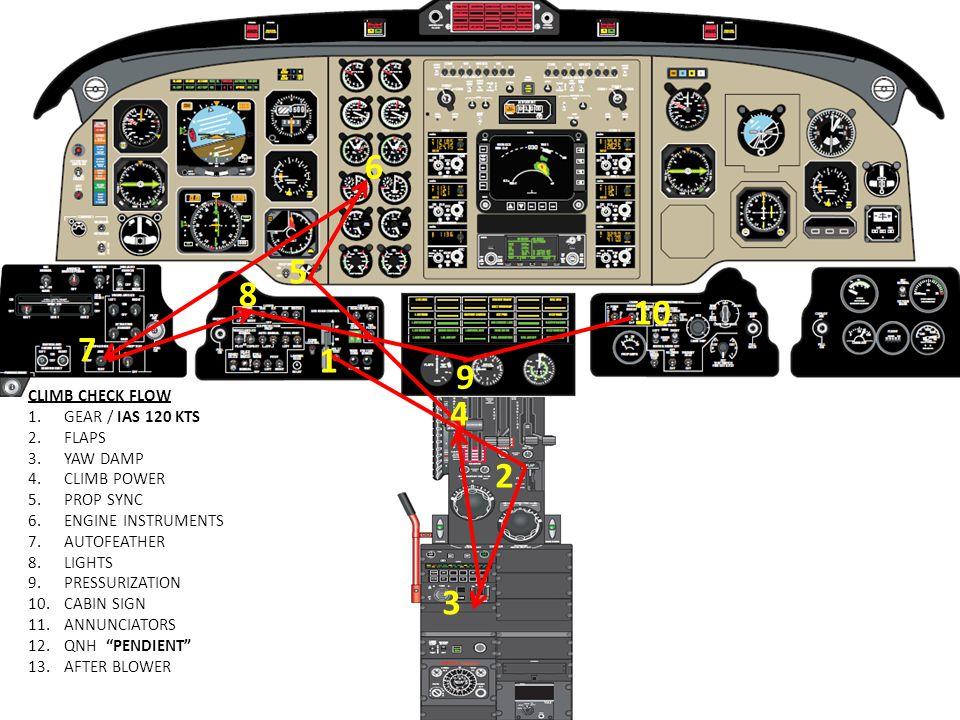 CLIMB CHECK FLOW 1.GEAR / IAS 120 KTS 2.FLAPS 3.YAW DAMP 4.CLIMB POWER 5.PROP SYNC 6.ENGINE INSTRUMENTS 7.AUTOFEATHER 8.LIGHTS 9.PRESSURIZATION 10.CAB