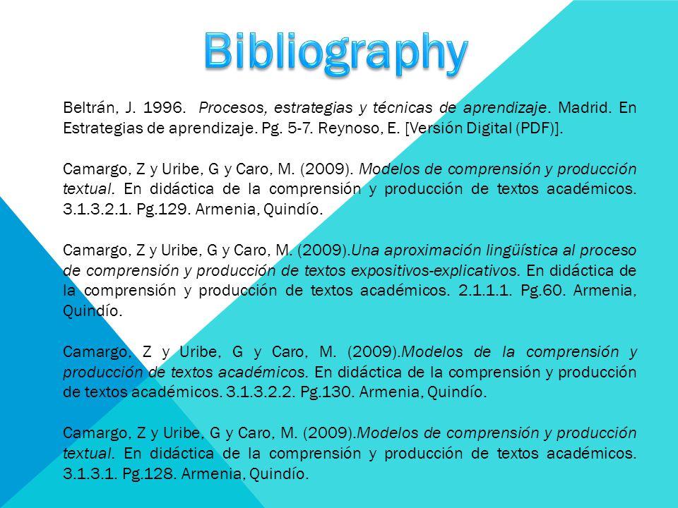Beltrán, J. 1996. Procesos, estrategias y técnicas de aprendizaje.